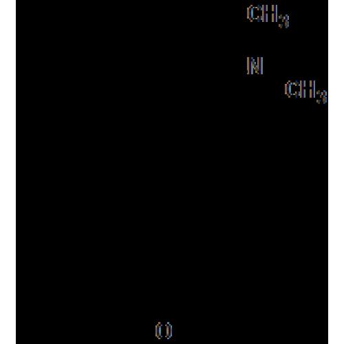 zyprexa nizoral